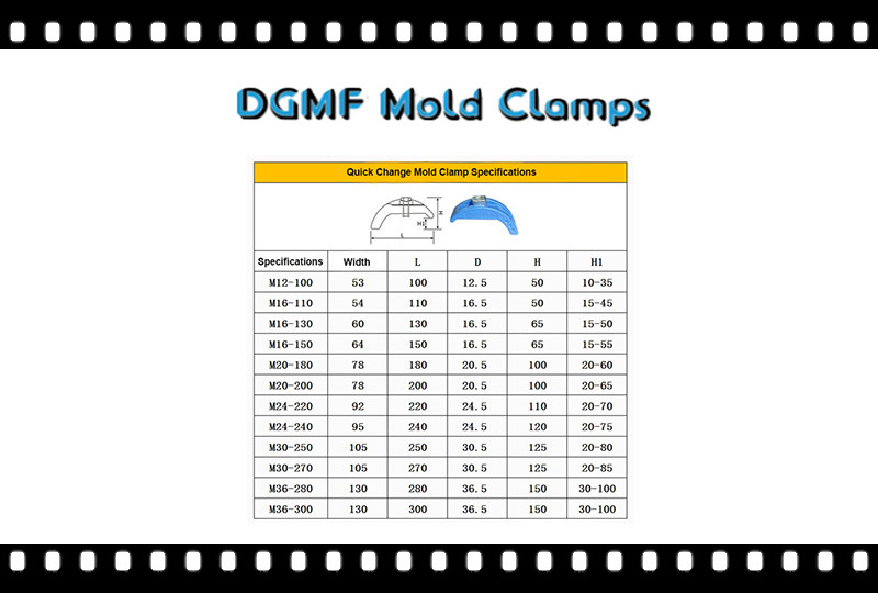 DGMF Mold Clamps Co., Ltd - quick change mold clamp specifications